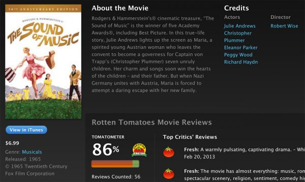 Tomatometer tech everywhere: From Netflix to adult film sites